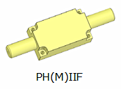 2W 10XXnm In-line Isolator, PH(M)IIF